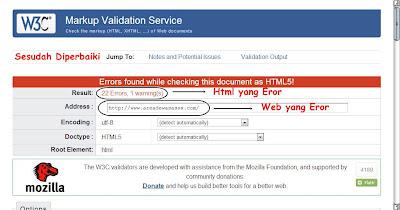 Langkah Mudah Mengurangi Eror pada HTML blog