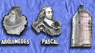 Principio Arquimedes Pascal