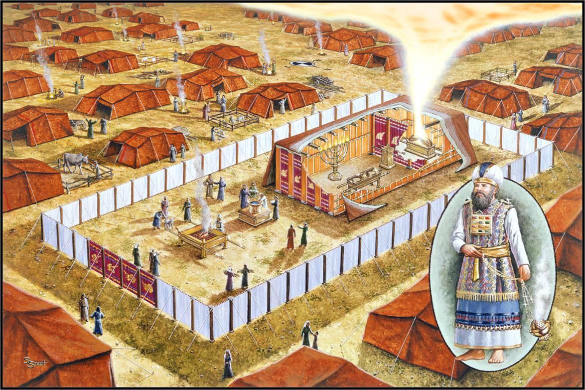 Bible Text About David Building God S Temple