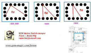 nokia 6230 network problem