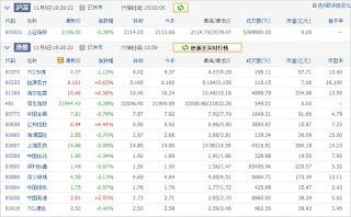 中国株コバンザメ投資ウォッチ銘柄watch1106