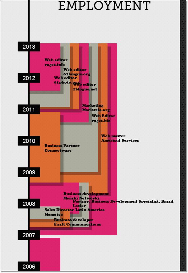 cv en infographie