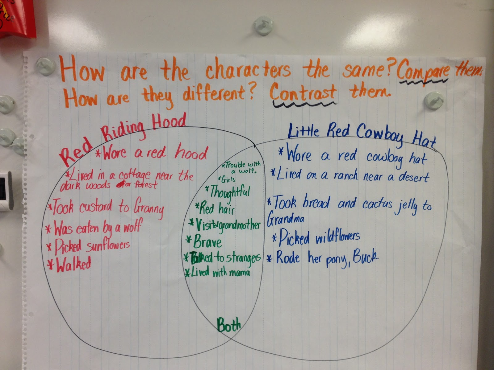 comparative essay of little red riding hood