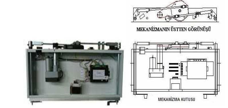 Katlanır kapı mekanizması ve resmi