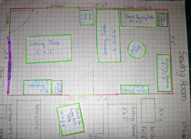 Fitting It All In Sewing Room Plans Sylvia 39 S Stitches