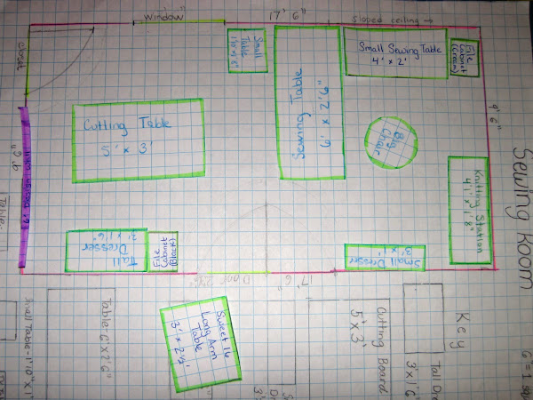 Fitting It All In - Sewing Room Plans