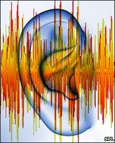 Visual representation of Tinnitus