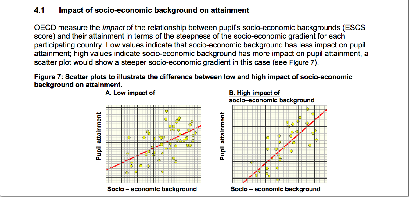 differences in socioeconomic status