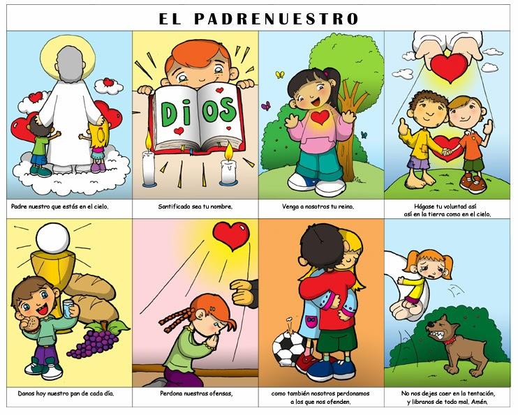 Blog Católico Gotitas Espirituales ®: LA ORACIÓN DEL PADRE NUESTRO ...