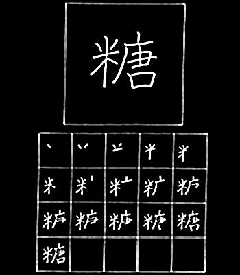 kanji gula