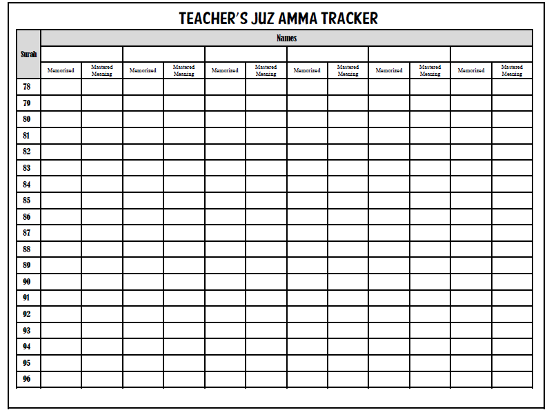 Teacher Juz Amma Tracker ~ TJ Homeschooling