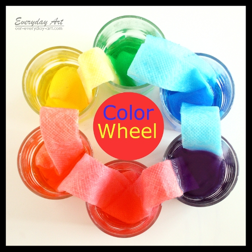 http://www.our-everyday-art.com/2013/02/science-project-food-dye-color-wheel.html