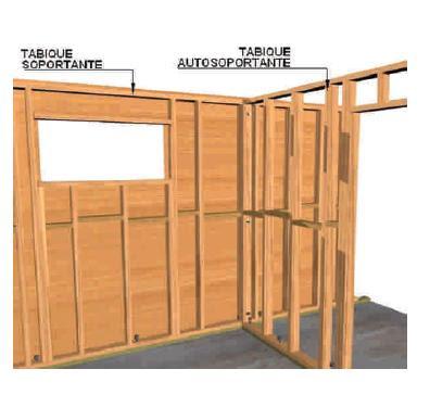 Tabiques de madera la madera en la obra de construccion - Como tirar un tabique ...