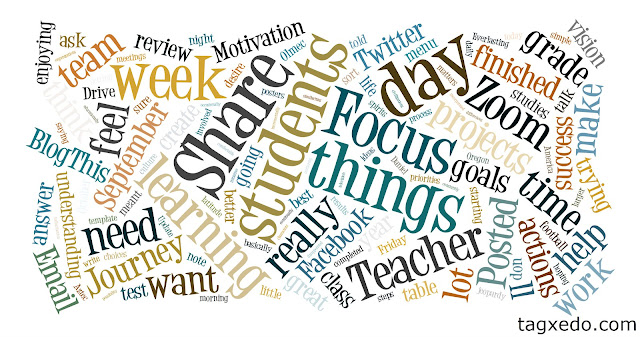 Tagxedo of My Blog