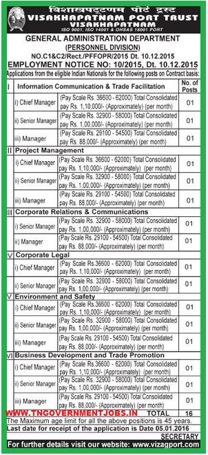 Applications are invited for Chief Manager, Senior Manager and Manager Posts in Visakhapatnam Port Trust