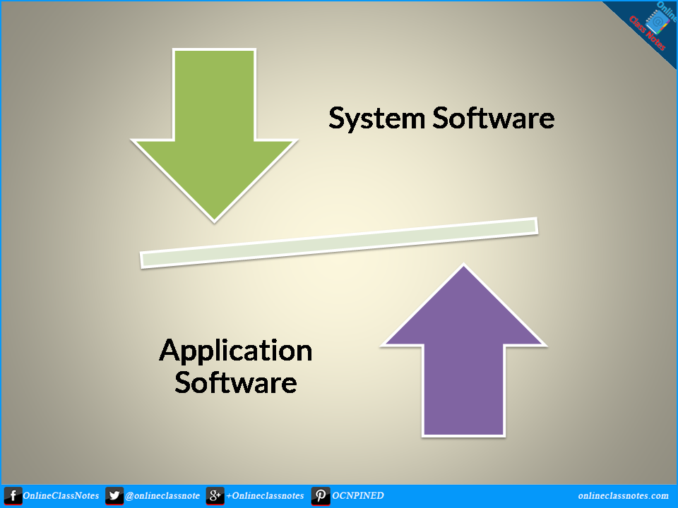 difference between a software application and On the other hand, system software is a computer program designed to sit on top  of computer hardware and make it ready for running various application.