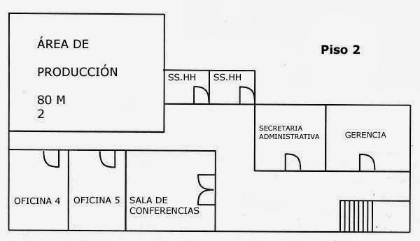 Temas de la materia administracion de produccion tema 2 for Distribucion de oficinas en una empresa