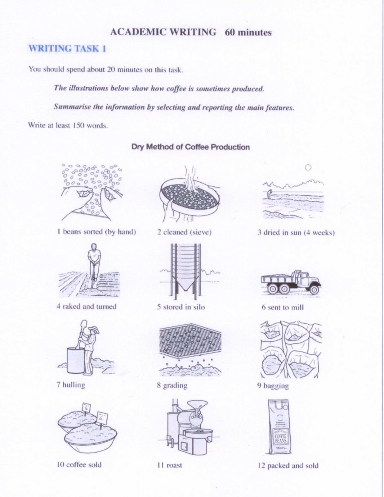 Express teach learn english online academic writing model the diagram provided shows a method of producing coffee from the initial stages of hand sorting through to the final stages of packaging and sales ccuart Image collections