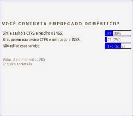 Pesquisa, empregados domésticos, INSS, Previdência Social.