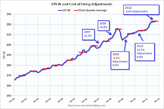 cpi w and cola adjustment