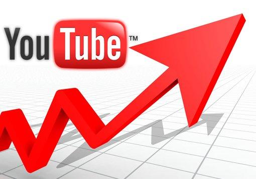 购买Youtube Views游览量