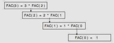 Code C++: Đệ quy Nhị phân