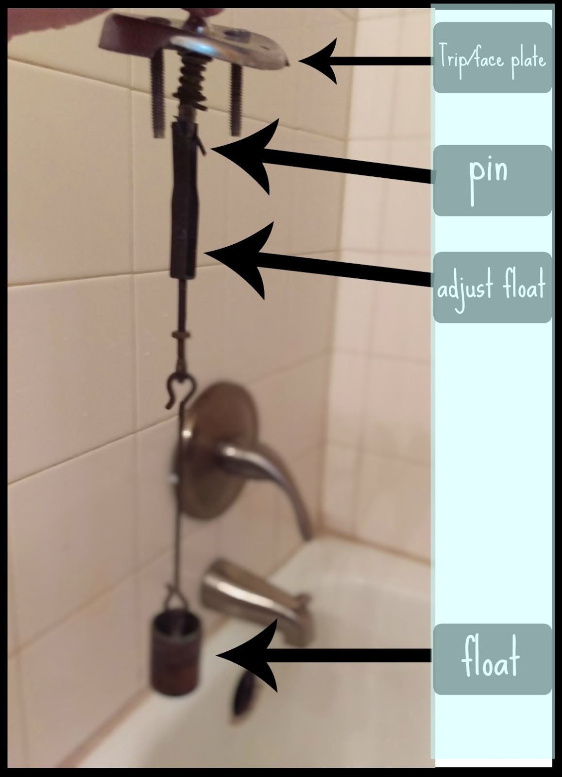 A Weeks Worth Of Bs How To Fix Your Trip Lever Tub Drain