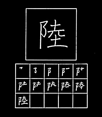 kanji daratan