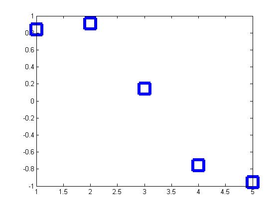 Matlab And More Set Marker Edge Width In Matlab Figures