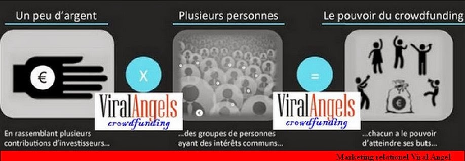 Crowdfunding-Viral-Network