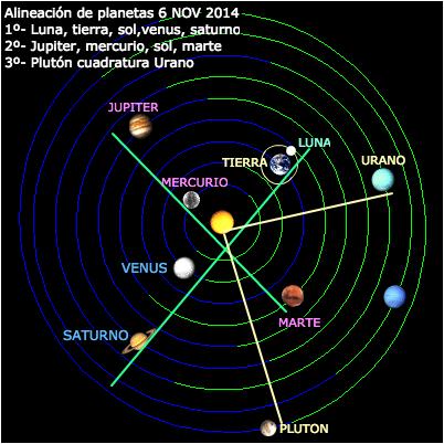 Nunca fuimos ngeles tan solo quisimos un lugar donde for En que ciclo lunar estamos hoy