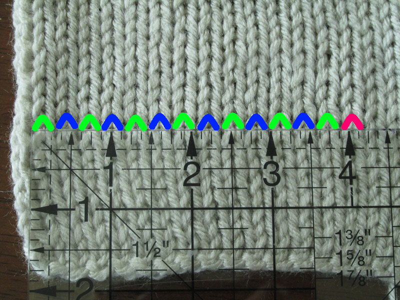 Knitting Tip: Measuring a Gauge Swatch The Chilly Dog