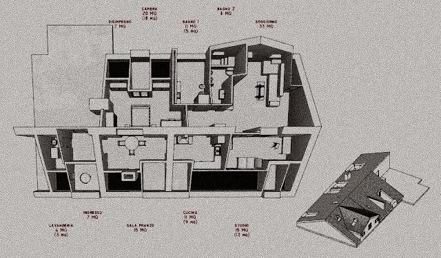 pratiche architetto