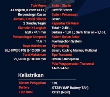 Spesifikasi Engine Yamaha YZF-R25