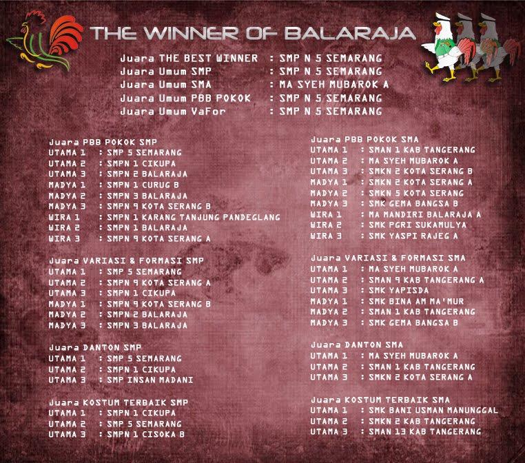 Poster Pemenang Balaraja Open