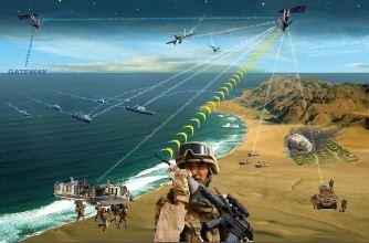 Satelit dan militer