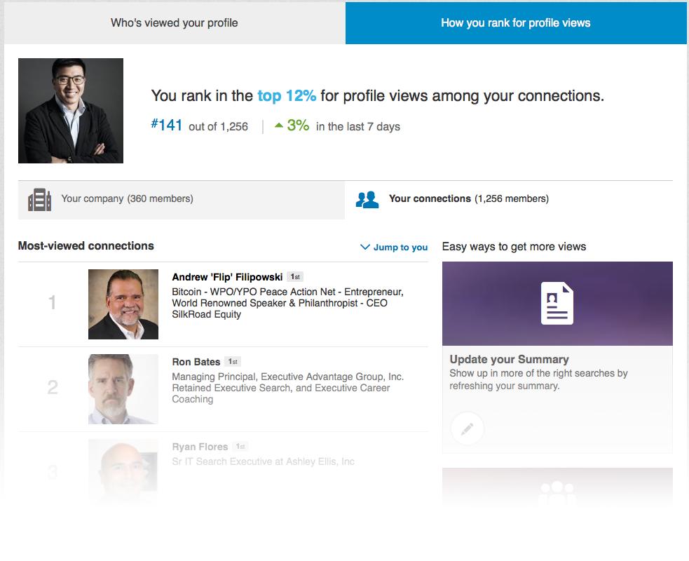 Axiom Creative Energy: LinkedIn Premium Analytics and Insights