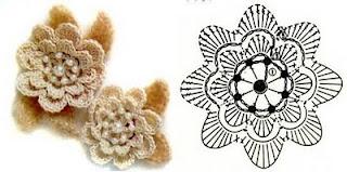 gráficos para flores em crochê