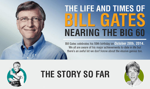 Image: The Life and Times of Bill Gates Nearing the Big 60 #infographic