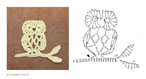 Crochetpedia 2d Crochet Bird Owl Applique Patterns