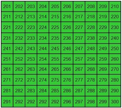 APRENDO ASÍ: REPASO NUMERACIÓN DE 100 A 300