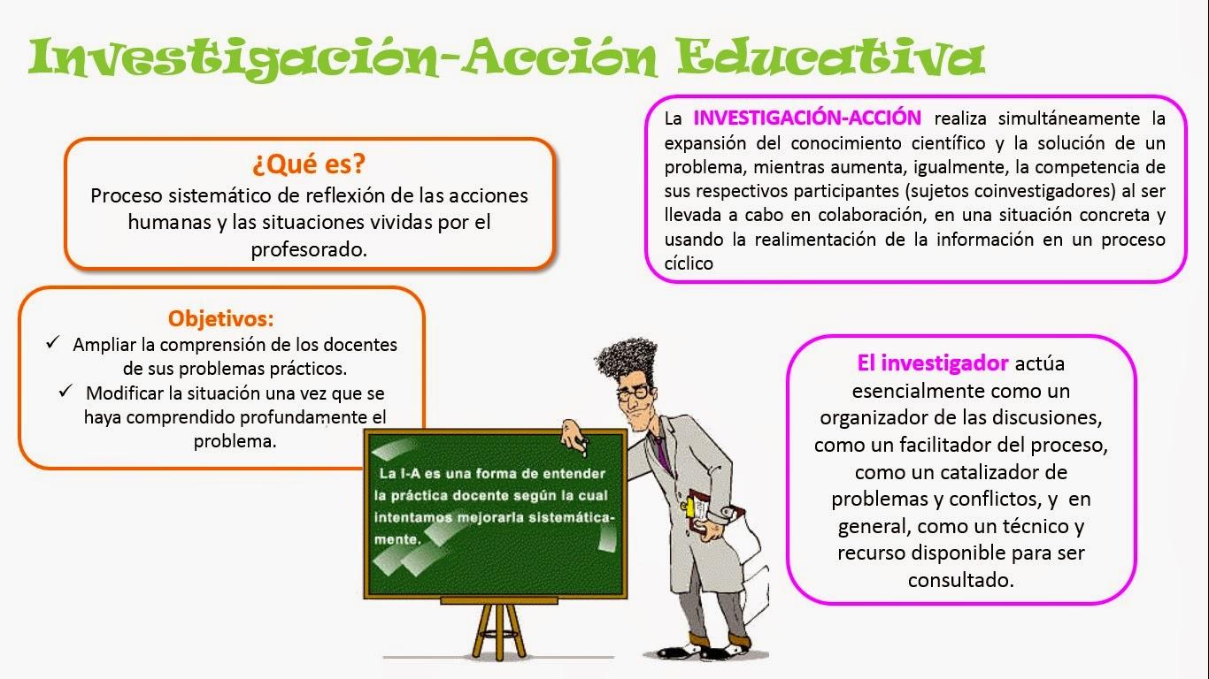 Educaci n infantil 2015 investigaci n acci n educativa for La accion educativa en el exterior