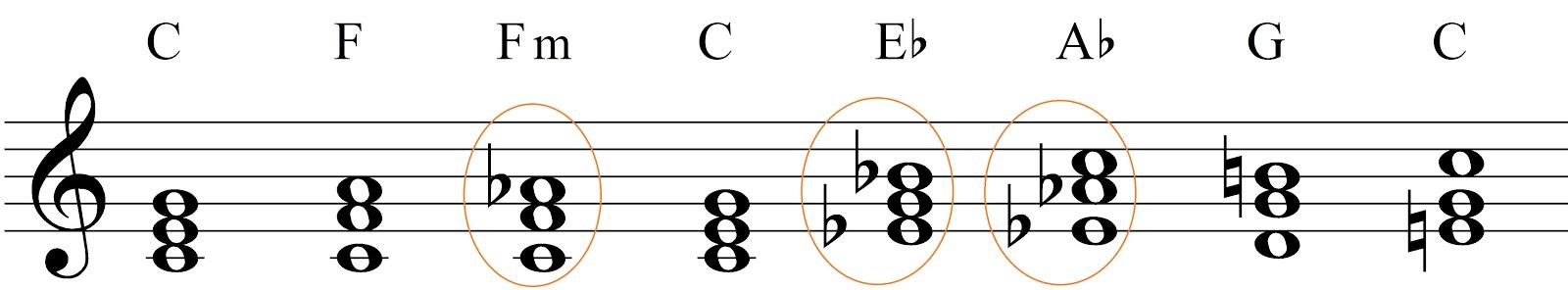 Music Theory: Borrowed Chords