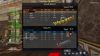 Cheat PB Point Blank Update Terbaru Hari Ini