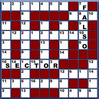 Crucigrama, Crucigrama Cifrado, Variante del Crucigrama