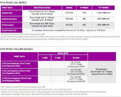 Daftar Harga Paket internet smartfren Connex PASCABAYAR