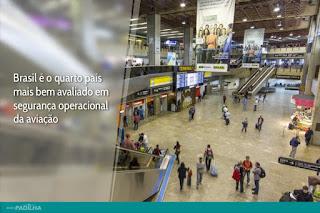 Brasil é o quarto país mais bem avaliado em segurança operacional da aviação