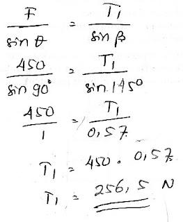 Latihan Soal Dan Penyelesaian Problem 1 Science Physics