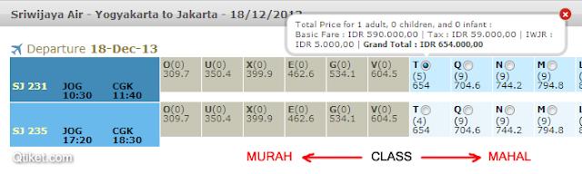 harga tiket pesawat berubah-ubah