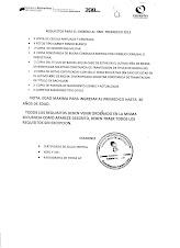 ABIERTAS LAS INCRIPCIONES PARA MEDICOS COMUNITARIOS EN EL CDI DE CRUZ BLANCA